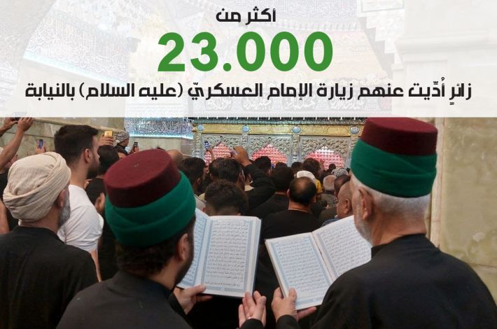 Ziyarat of Imam al-'Askari (peace be upon him) was performed on behalf of more than 23 thousand pilgrims at his holy shrine - A group of Sayed servants at the al-Abbas's (p) Holy Shrine performed the Ziyarat of Imam al-Hassan al-'Askari (peace be upon him), on the anniversary of his martyrdom at his holy shrine in Samarra on...